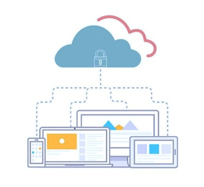 Cloud Managed Backup